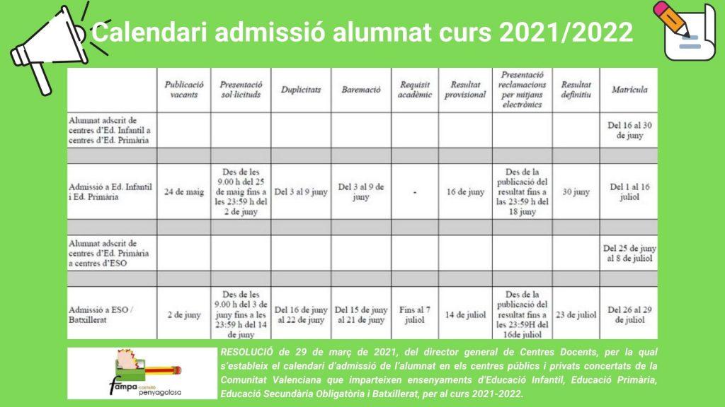 Calendari admissió alumnat curs 2021_2022